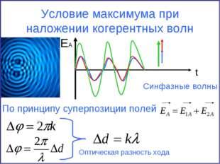 Условие максимума при наложении когерентных волн EA t По принципу суперпозици