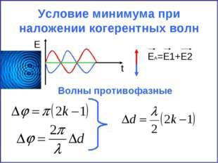 Условие минимума при наложении когерентных волн E t EA=E1+E2 Волны противофаз