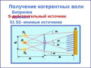Получение когерентных волн Бипризма Френеля S-действительный источник S1 S2-