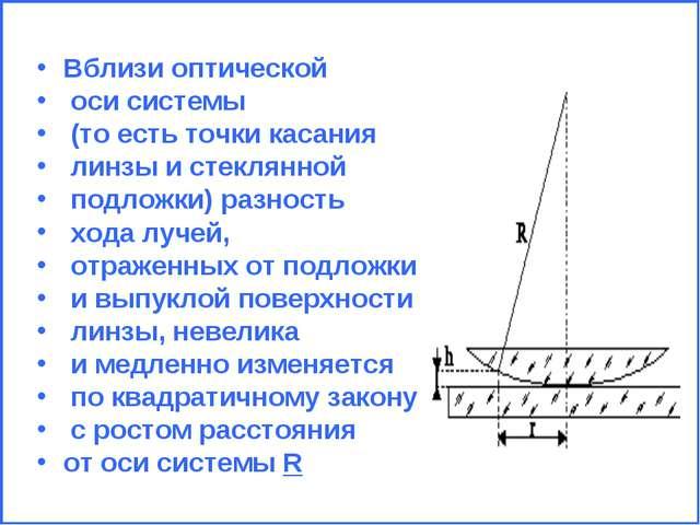 Вблизи оптической оси системы (то есть точки касания линзы и стеклянной подло...