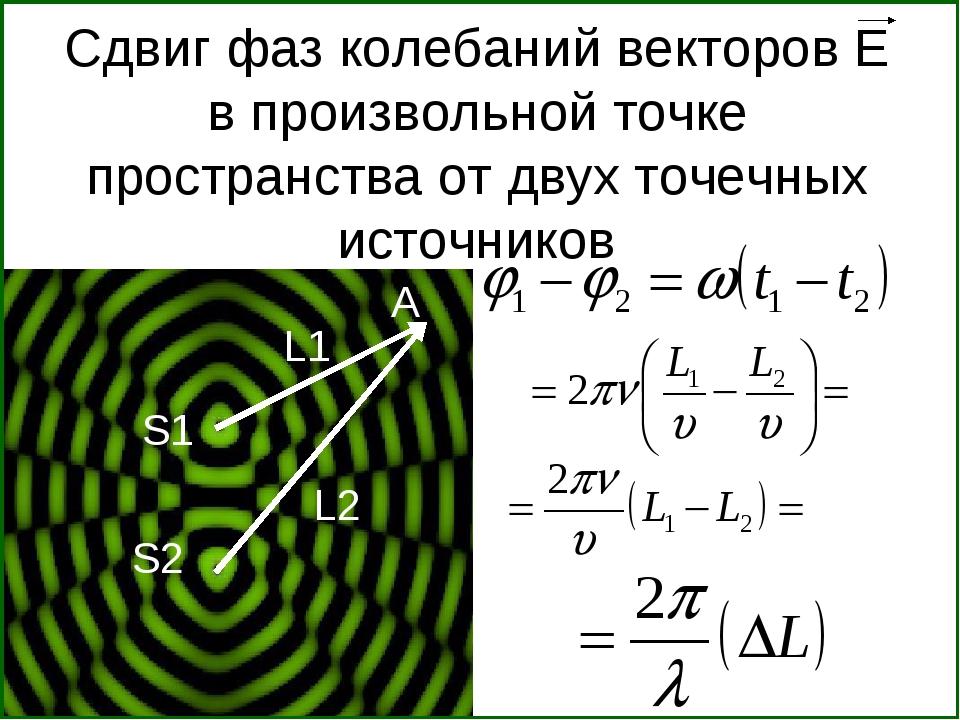 Сдвиг фаз колебаний векторов Е в произвольной точке пространства от двух точе...