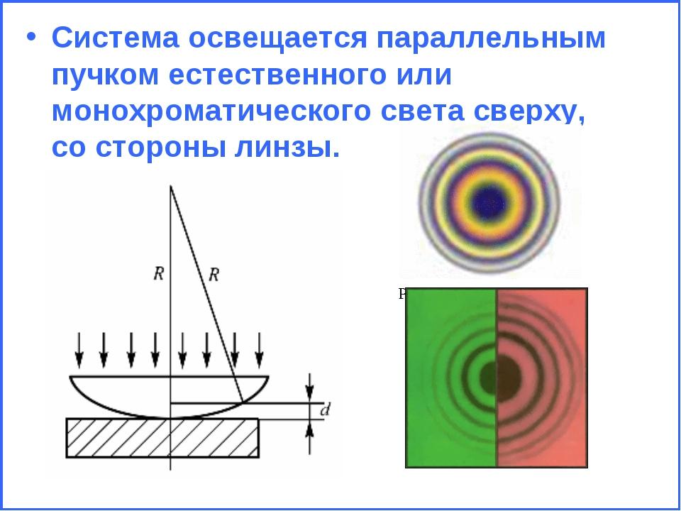 Система освещается параллельным пучком естественного или монохроматического с...