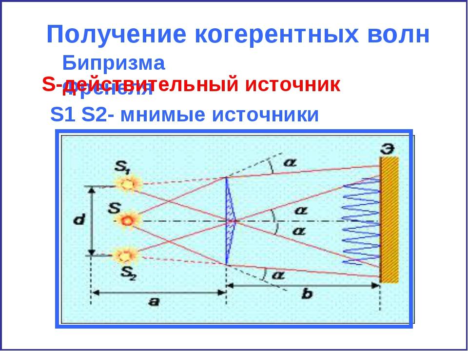Получение когерентных волн Бипризма Френеля S-действительный источник S1 S2-...