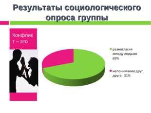 Результаты социологического опроса группы Конфликт – это ……