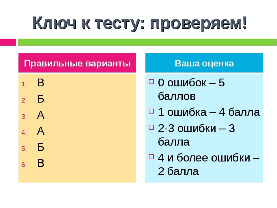 Ключ к тесту: проверяем! В Б А А Б В 0 ошибок – 5 баллов 1 ошибка – 4 балла 2...