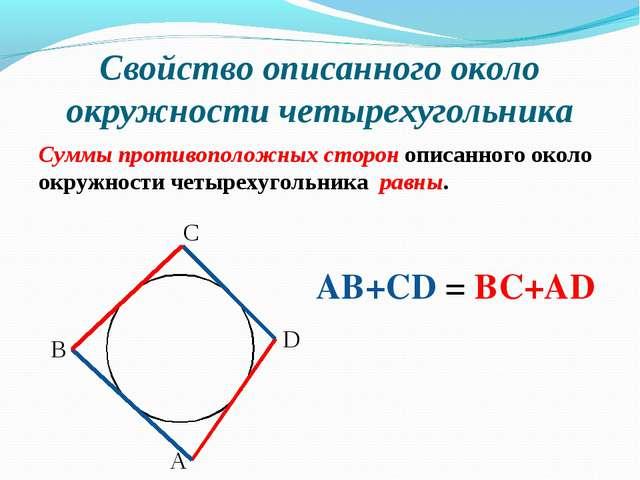 Свойство описанного около окружности четырехугольника Суммы противоположных с...