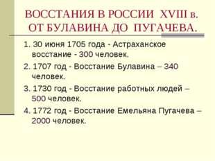 ВОССТАНИЯ В РОССИИ ХVIII в. ОТ БУЛАВИНА ДО ПУГАЧЕВА. 1. 30 июня 1705 года - А