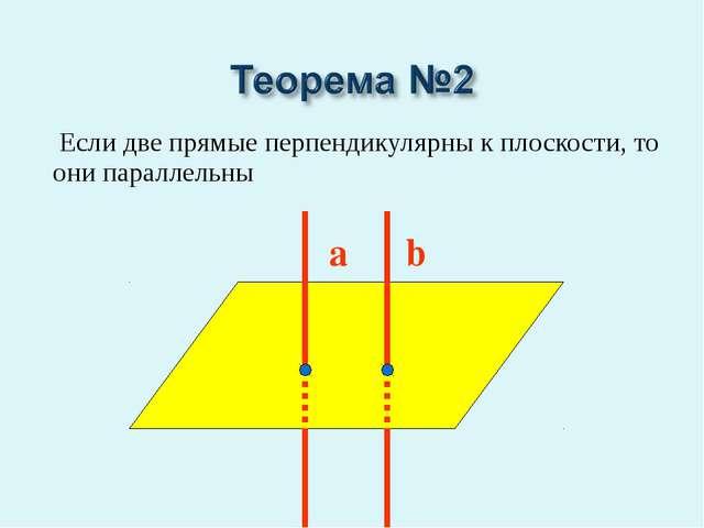 Если две прямые перпендикулярны к плоскости, то они параллельны α а b