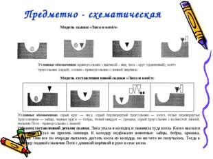 Предметно - схематическая Условные обозначения: прямоугольник с выемкой – яма