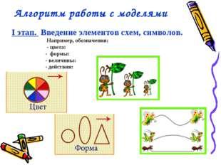 Алгоритм работы с моделями I этап. Введение элементов схем, символов. Наприме