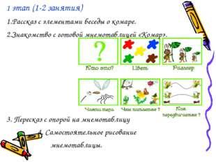 1 этап (1-2 занятия) Рассказ с элементами беседы о комаре. Знакомство с готов