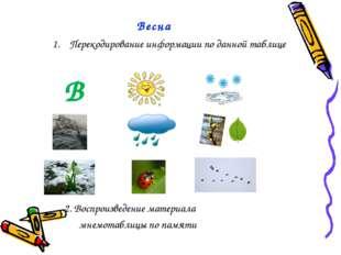 Весна Перекодирование информации по данной таблице 2. Воспроизведение материа