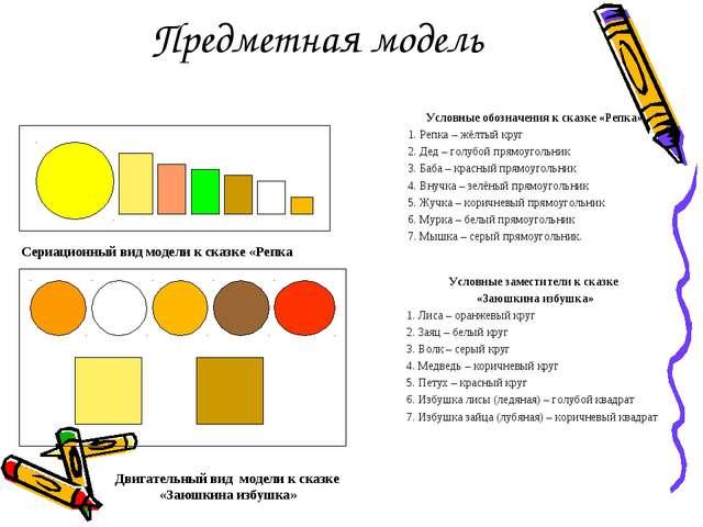 Предметная модель Условные обозначения к сказке «Репка» 1. Репка – жёлтый кру...
