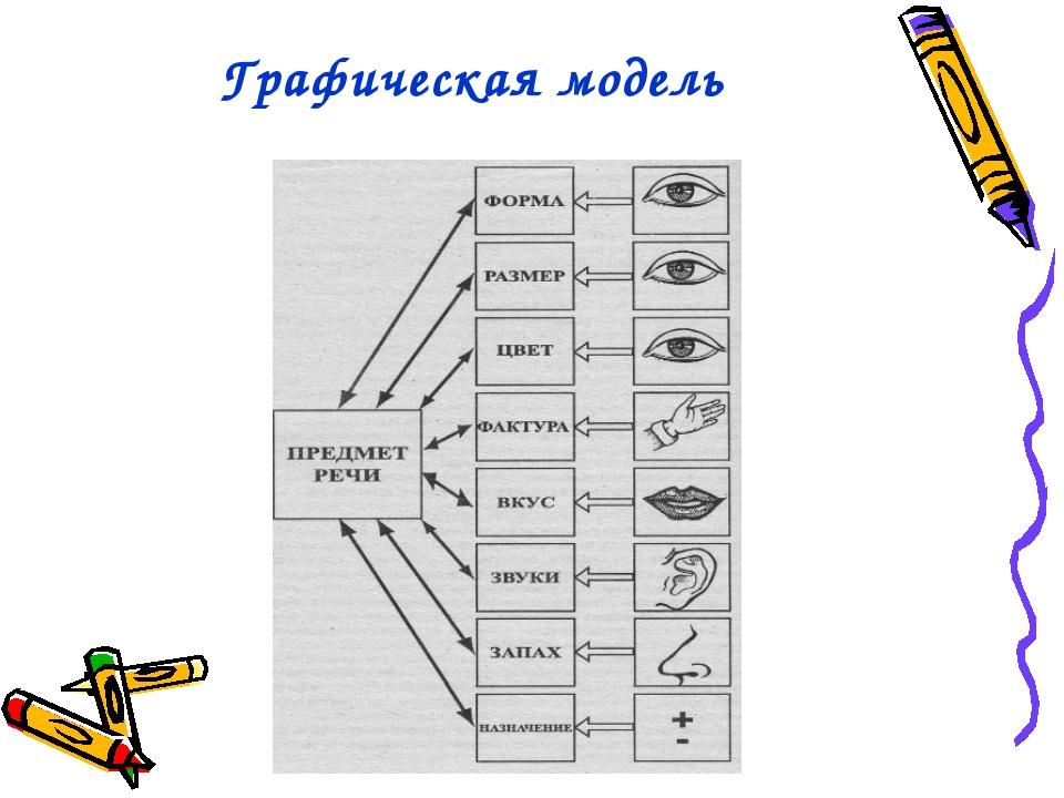 Графическая модель