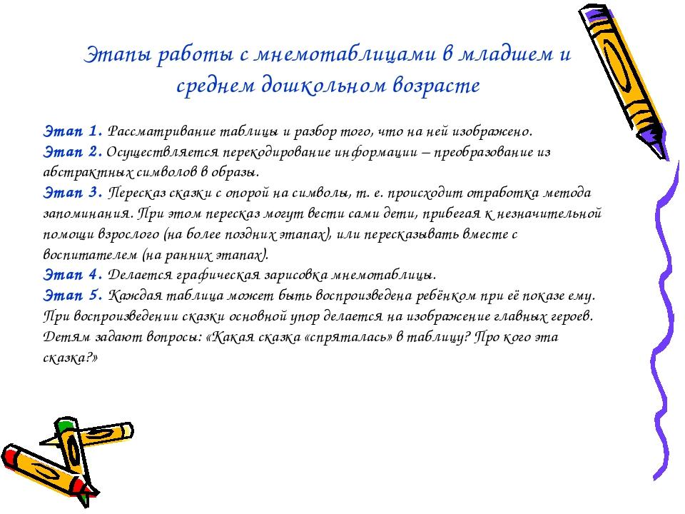 Этапы работы с мнемотаблицами в младшем и среднем дошкольном возрасте Этап 1....