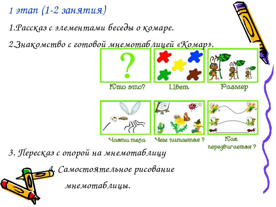 1 этап (1-2 занятия) Рассказ с элементами беседы о комаре. Знакомство с готов...
