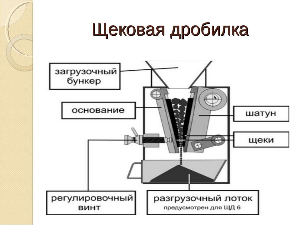 Щековая дробилка