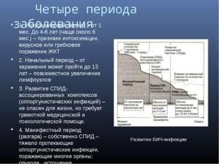 Четыре периода заболевания 1. Инкубационный период – от 1 мес. До 4-6 лет (ч