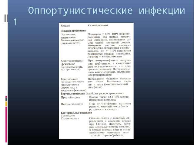 Оппортунистические инфекции 1