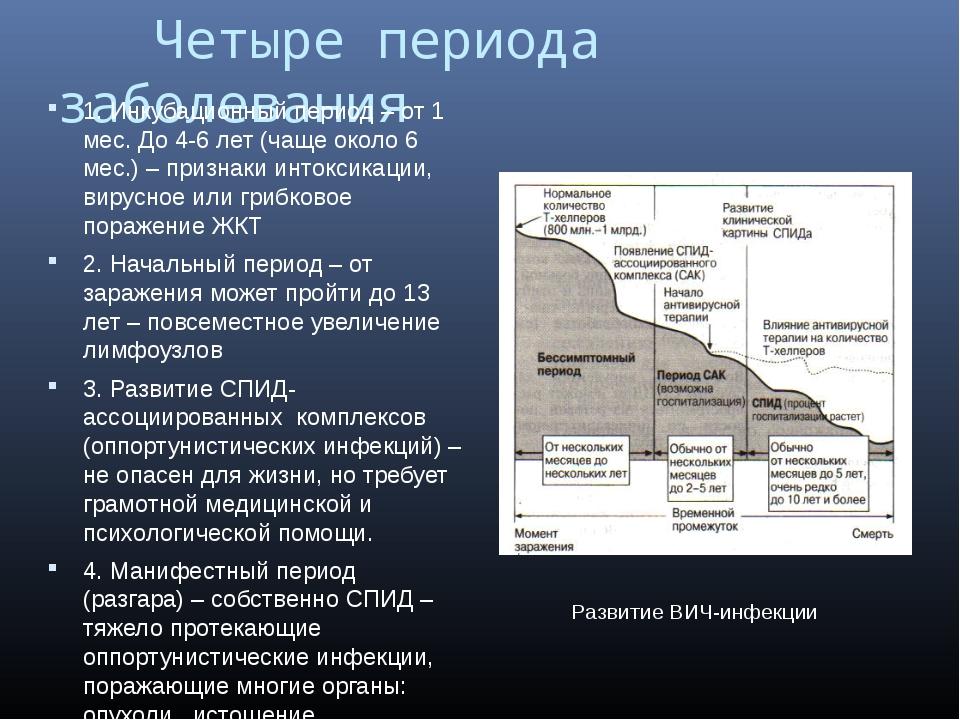 Четыре периода заболевания 1. Инкубационный период – от 1 мес. До 4-6 лет (ч...