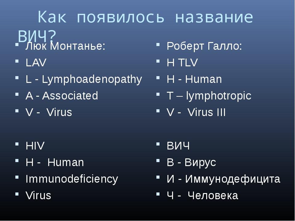 Как появилось название ВИЧ? Люк Монтанье: LAV L - Lymphoadenopathy A - Assoc...