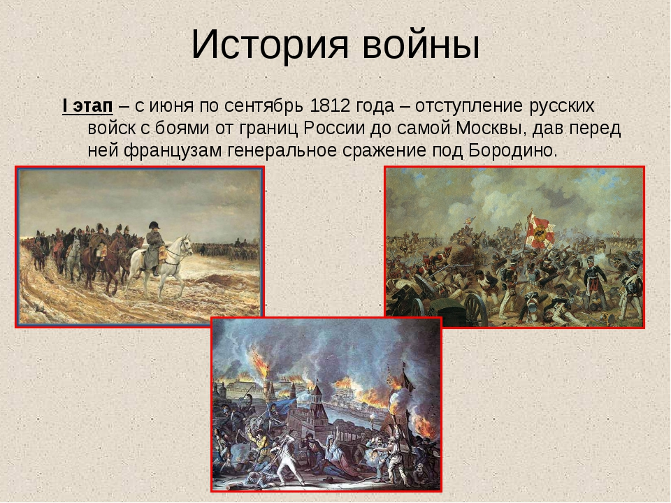 История войны I этап – с июня по сентябрь 1812 года – отступление русских вой...