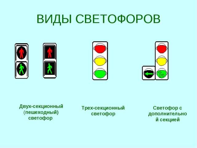 ВИДЫ СВЕТОФОРОВ Двух-секционный (пешеходный) светофор Трех-секционный светофо...