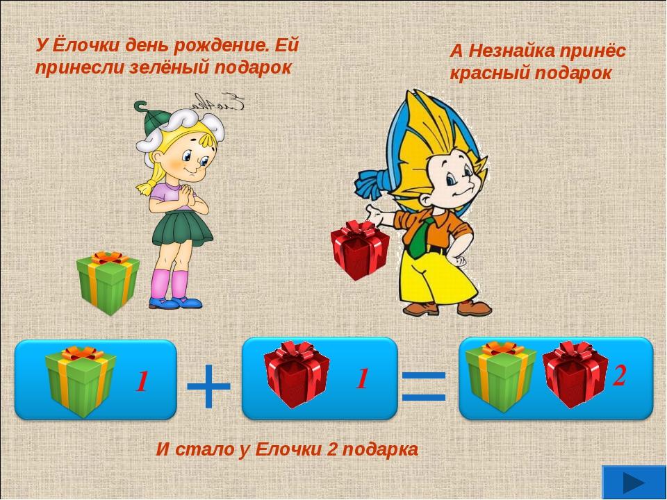 + = 1 1 2 У Ёлочки день рождение. Ей принесли зелёный подарок А Незнайка прин...