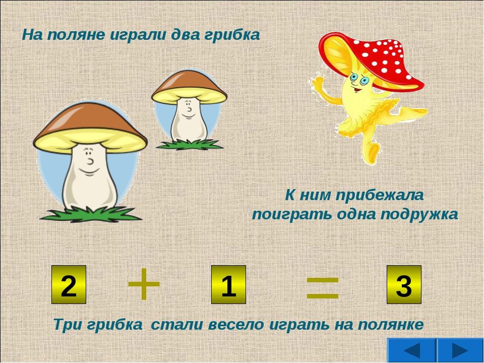 2 1 3 + = На поляне играли два грибка К ним прибежала поиграть одна подружка...