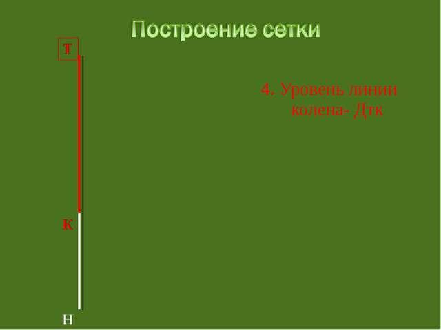 4. Уровень линии колена- Дтк