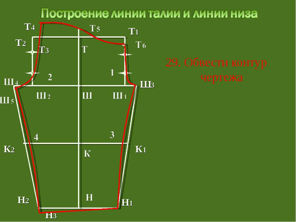 29. Обвести контур чертежа Т3 Т1 Ш3 Т2 Т4 Н1 Н2 К1 К2 Н3