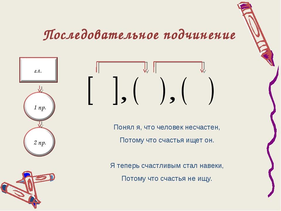 Последовательное подчинение Понял я, что человек несчастен, Потому что счасть...