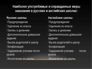 Наиболее употребимые и оправданные меры наказания в русских и английских школ
