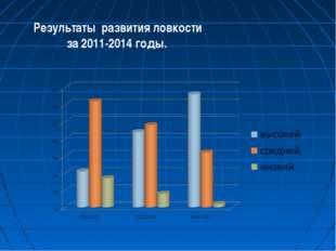 Результаты развития ловкости за 2011-2014 годы.