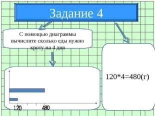 Задание 4 С помощью диаграммы вычислите сколько еды нужно кроту на 4 дня 120*