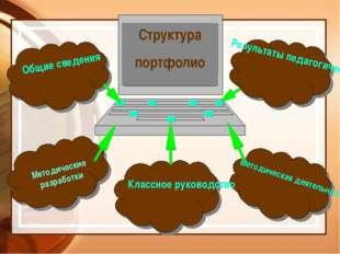 Структура портфолио Общие сведения Результаты педагогической деятельности Мет