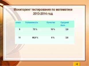 Мониторинг тестирования по математике 2013-2014 год классУспеваемостьКачест