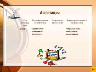 Аттестация Год прохожденияКвалификационная категория№ приказа о присвоении