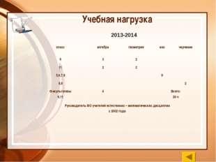 Учебная нагрузка 2013-2014 классалгебрагеометрияизочерчение 932 112