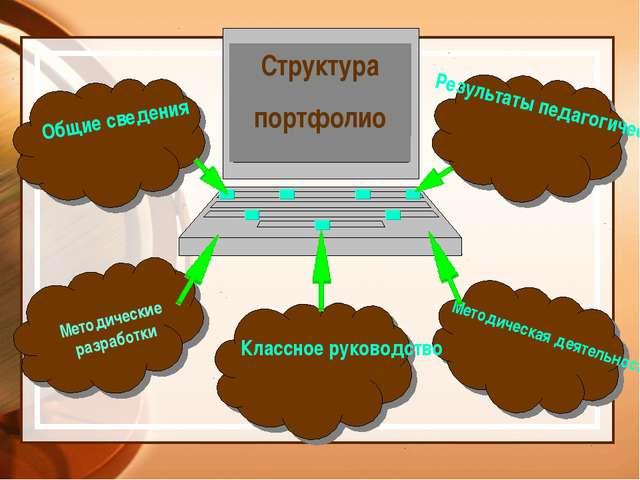 Структура портфолио Общие сведения Результаты педагогической деятельности Мет...