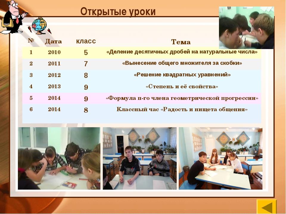 Открытые уроки №Дата классТема 120105«Деление десятичных дробей на нату...