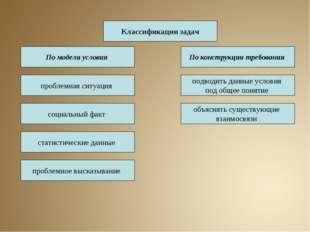 По модели условия Классификации задач По конструкции требования социальный фа