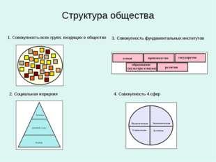Структура общества 1. Совокупность всех групп, входящих в общество 2. Социаль