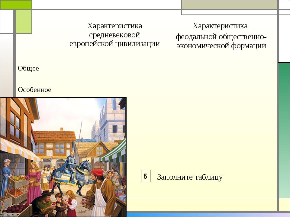 Заполните таблицу 5 Характеристика средневековой европейской цивилизацииХар...