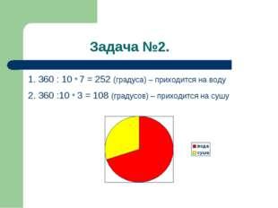 Задача №2. 1. 360 : 10 * 7 = 252 (градуса) – приходится на воду 2. 360 :10 *