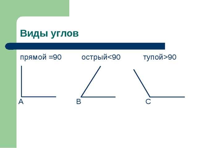 Виды углов прямой =90  острый90 А В С