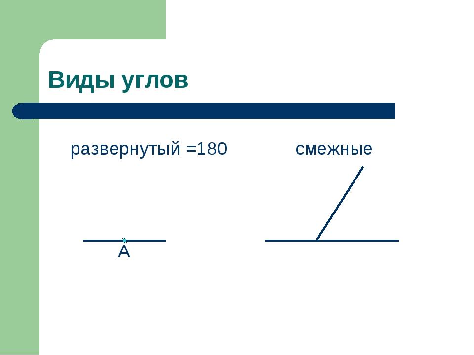 Виды углов развернутый =180  смежные А