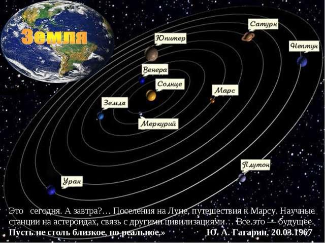 Это сегодня. А завтра?… Поселения на Луне, путешествия к Марсу. Научные станц...