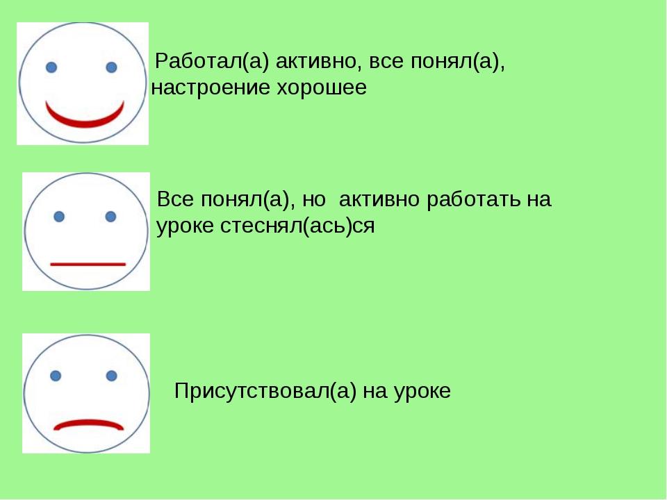 Все понял(а), но активно работать на уроке стеснял(ась)ся Работал(а) активно...