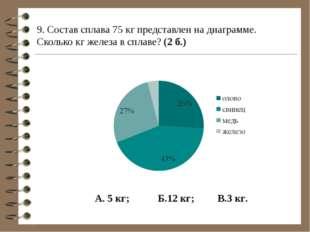 9. Состав сплава 75 кг представлен на диаграмме. Сколько кг железа в сплаве?